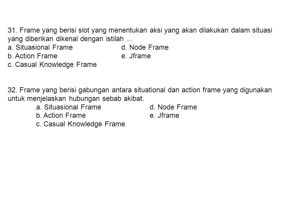 31. Frame yang berisi slot yang menentukan aksi yang akan dilakukan dalam situasi yang diberikan dikenal dengan istilah... a. Situasional Framed. Node
