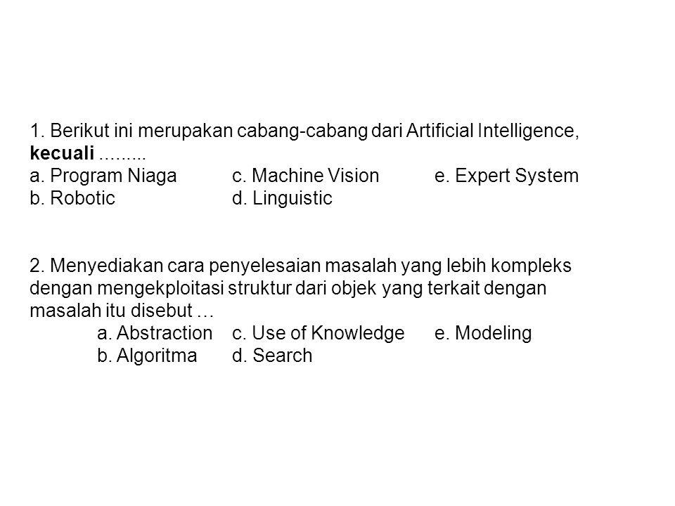 1.Berikut ini merupakan cabang-cabang dari Artificial Intelligence, kecuali.........