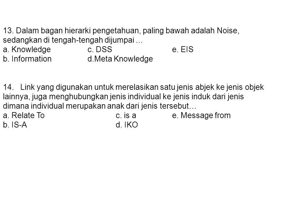 13. Dalam bagan hierarki pengetahuan, paling bawah adalah Noise, sedangkan di tengah-tengah dijumpai... a. Knowledgec. DSSe. EIS b. Information d.Meta