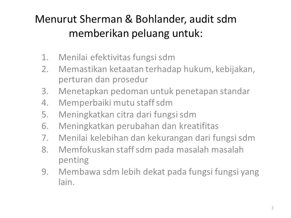 Menurut Sherman & Bohlander, audit sdm memberikan peluang untuk: 1.Menilai efektivitas fungsi sdm 2.Memastikan ketaatan terhadap hukum, kebijakan, per
