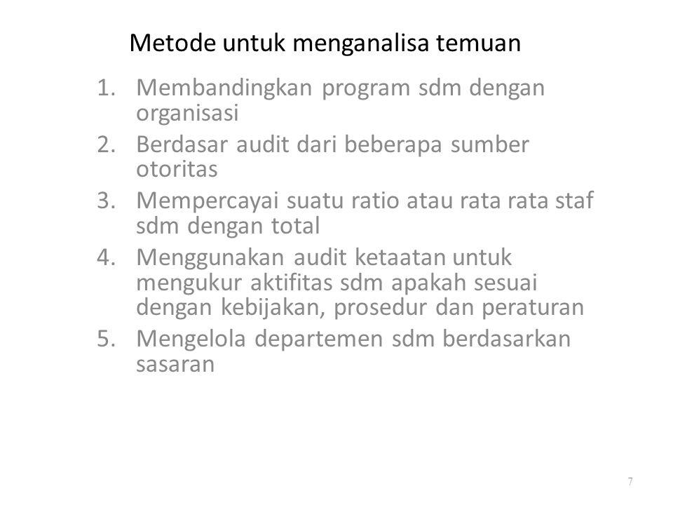 Metode untuk menganalisa temuan 1.Membandingkan program sdm dengan organisasi 2.Berdasar audit dari beberapa sumber otoritas 3.Mempercayai suatu ratio