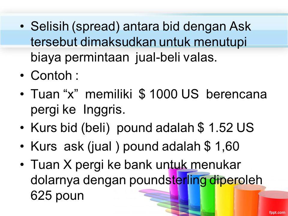 """Selisih (spread) antara bid dengan Ask tersebut dimaksudkan untuk menutupi biaya permintaan jual-beli valas. Contoh : Tuan """"x"""" memiliki $ 1000 US bere"""