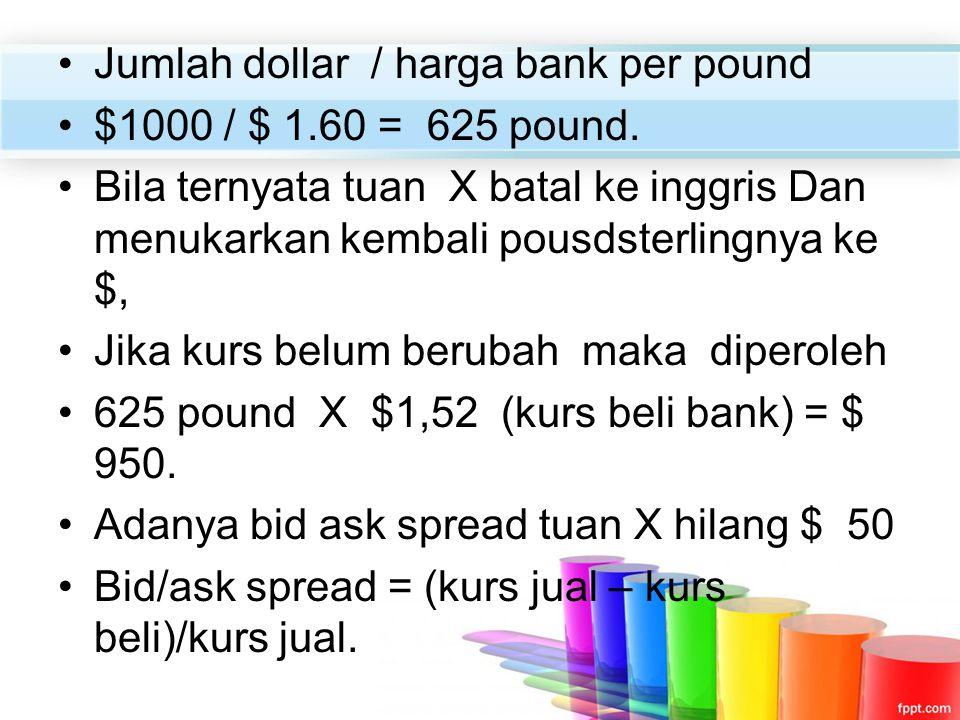 Jumlah dollar / harga bank per pound $1000 / $ 1.60 = 625 pound. Bila ternyata tuan X batal ke inggris Dan menukarkan kembali pousdsterlingnya ke $, J