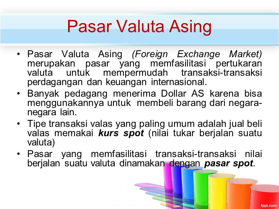 Pengertian Pasar Valuta Asing Pasar di mana transaksi valuta asing dilakukan baik antarnegara maupun dalam suatu negara .