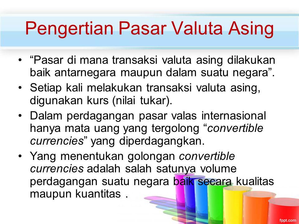"""Pengertian Pasar Valuta Asing """"Pasar di mana transaksi valuta asing dilakukan baik antarnegara maupun dalam suatu negara"""". Setiap kali melakukan trans"""