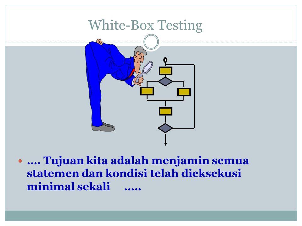 White-Box Testing …. Tujuan kita adalah menjamin semua statemen dan kondisi telah dieksekusi minimal sekali …..