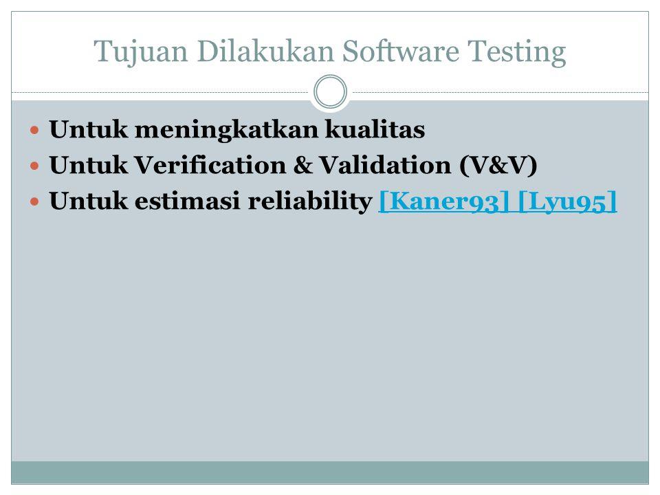 Tujuan Dilakukan Software Testing Untuk meningkatkan kualitas Untuk Verification & Validation (V&V) Untuk estimasi reliability [Kaner93] [Lyu95][Kaner