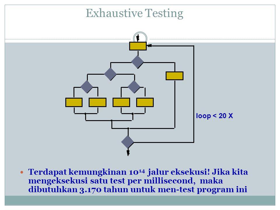 Exhaustive Testing Terdapat kemungkinan 10 14 jalur eksekusi! Jika kita mengeksekusi satu test per millisecond, maka dibutuhkan 3.170 tahun untuk men-