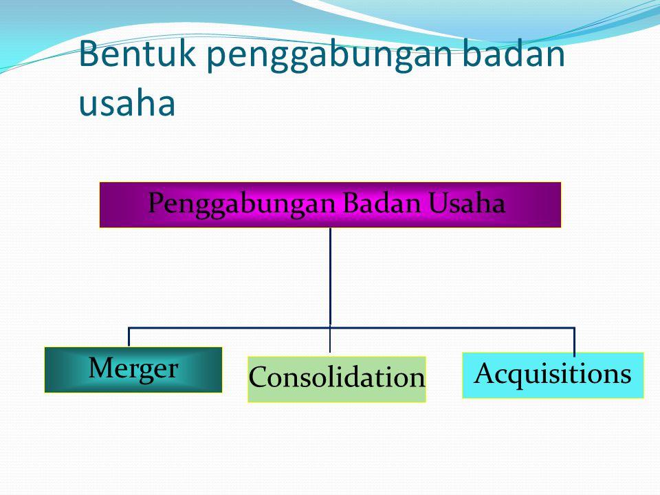 Pengembangan Perusahaan : 1. Pengembangan Interen Perusahaan (Internal Business Expansion) Hanya melibatkan unit unit yg ada di dalam organisasi perus