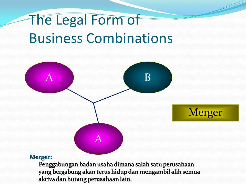 Bentuk penggabungan badan usaha Penggabungan Badan Usaha Merger Acquisitions Consolidation