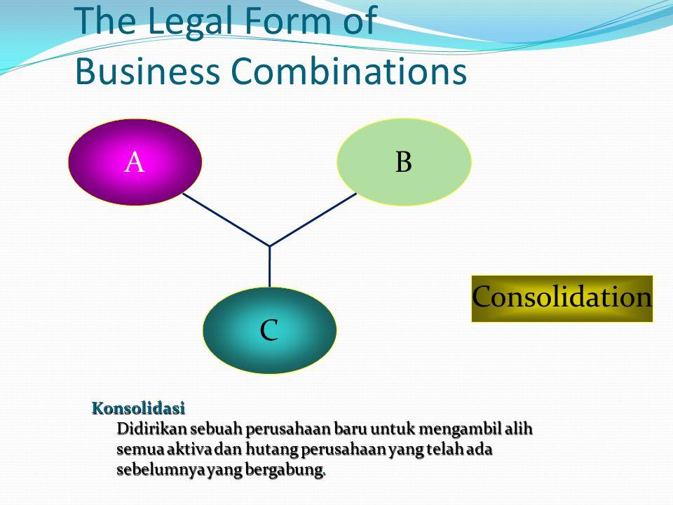 The Legal Form of Business Combinations A B A Merger Merger: Penggabungan badan usaha dimana salah satu perusahaan yang bergabung akan terus hidup dan