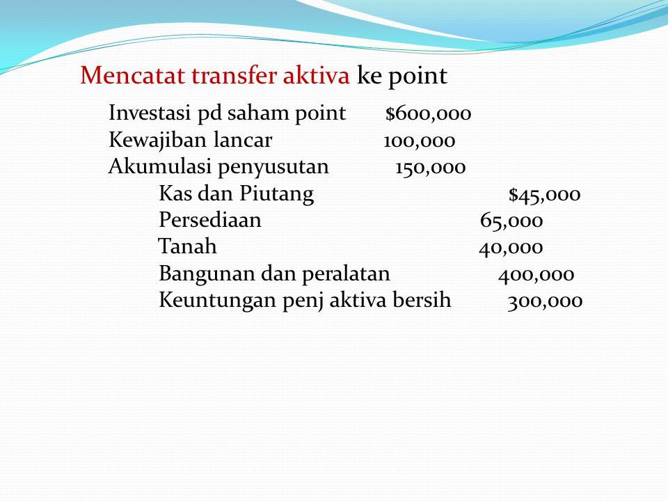 Perhitungan Goodwill Harga pokok investasi: Nilai wajar saham yg diterbitkan $600,000 PLUS: biaya akuisisi lainnya 40,000 _________________________ To