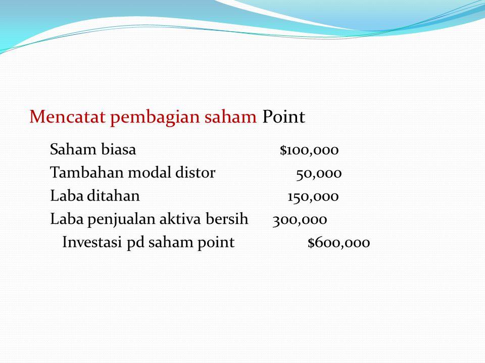 Mencatat transfer aktiva ke point Investasi pd saham point $600,000 Kewajiban lancar 100,000 Akumulasi penyusutan 150,000 Kas dan Piutang $45,000 Pers