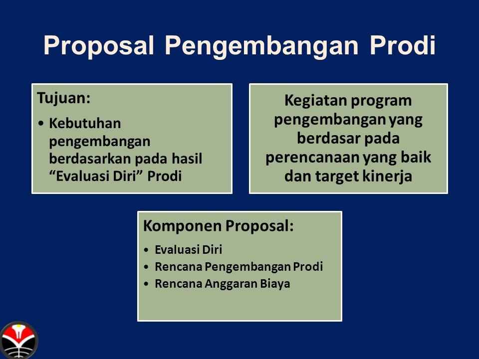 Proposal Pengembangan Prodi Tujuan: Kebutuhan pengembangan berdasarkan pada hasil Evaluasi Diri Prodi Kegiatan program pengembangan yang berdasar pada perencanaan yang baik dan target kinerja Komponen Proposal: Evaluasi Diri Rencana Pengembangan Prodi Rencana Anggaran Biaya