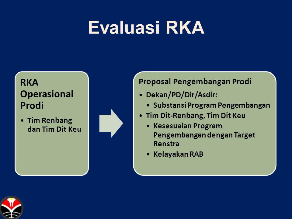 Evaluasi RKA RKA Operasional Prodi Tim Renbang dan Tim Dit Keu Proposal Pengembangan Prodi Dekan/PD/Dir/Asdir: Substansi Program Pengembangan Tim Dit-Renbang, Tim Dit Keu Kesesuaian Program Pengembangan dengan Target Renstra Kelayakan RAB