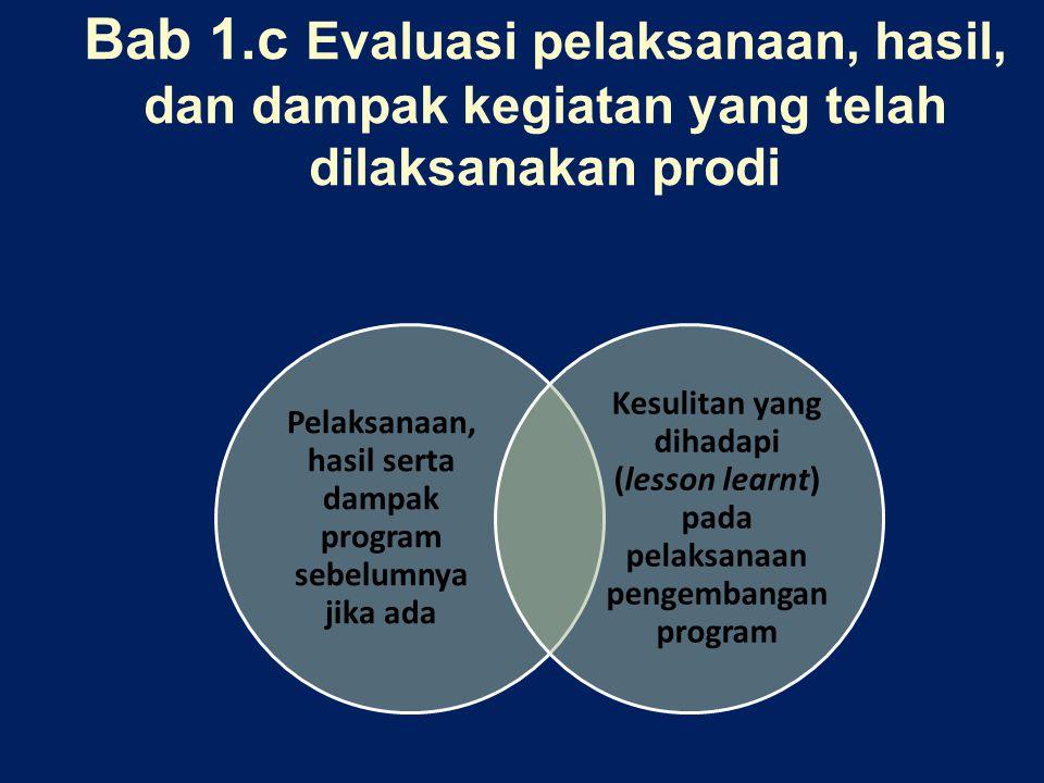 Bab 1.c Evaluasi pelaksanaan, hasil, dan dampak kegiatan yang telah dilaksanakan prodi Pelaksanaan, hasil serta dampak program sebelumnya jika ada Kesulitan yang dihadapi (lesson learnt) pada pelaksanaan pengembangan program