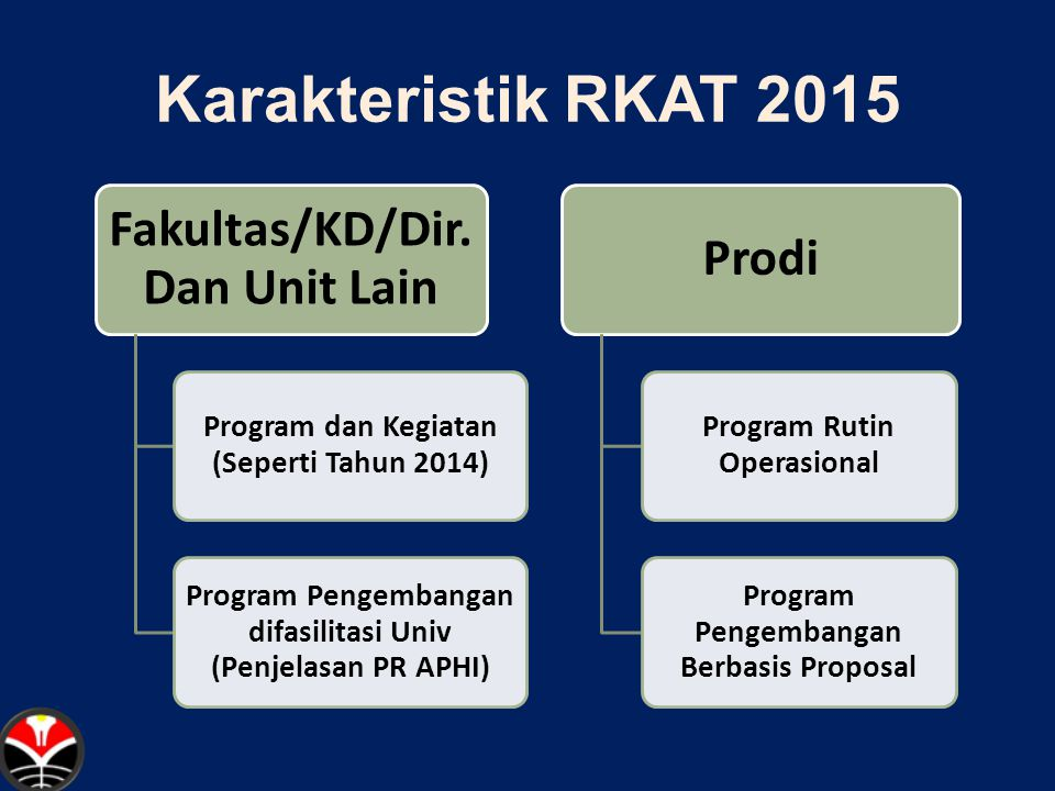 Pengelompolan RKA Program Studi Memenuhi kebutuhan operasional pendidikan, praktikum, dan perkantoran Berbasis Pagu (Non PNBP dan BOPTN) RKA Rutin Operasional Peningkatan kinerja, pencapaian prestasi, dan pengembangan keunggulan akademik Berbasis: Proposal (Evaluasi Diri dan Rencana Pengembangan Program Studi) RKA Pengembangan Prodi
