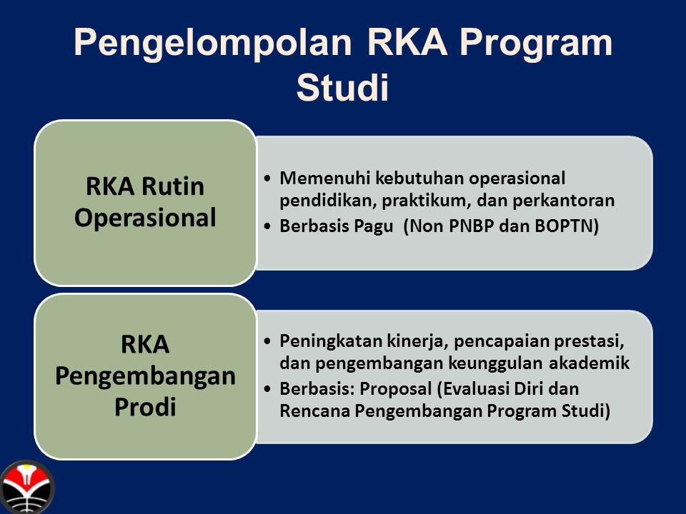 Pengelompolan RKA Program Studi Memenuhi kebutuhan operasional pendidikan, praktikum, dan perkantoran Berbasis Pagu (Non PNBP dan BOPTN) RKA Rutin Ope