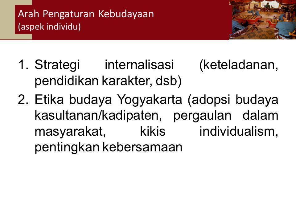 34 1.Strategi internalisasi (keteladanan, pendidikan karakter, dsb) 2.Etika budaya Yogyakarta (adopsi budaya kasultanan/kadipaten, pergaulan dalam masyarakat, kikis individualism, pentingkan kebersamaan Arah Pengaturan Kebudayaan (aspek individu)