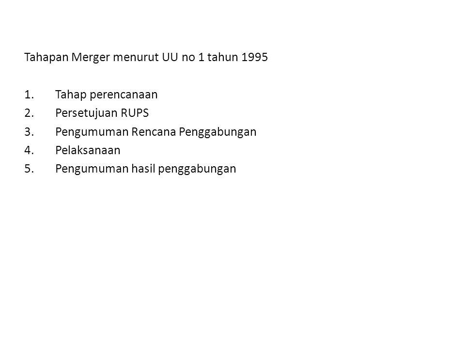 Tahapan Merger menurut UU no 1 tahun 1995 1.Tahap perencanaan 2.Persetujuan RUPS 3.Pengumuman Rencana Penggabungan 4.Pelaksanaan 5.Pengumuman hasil pe