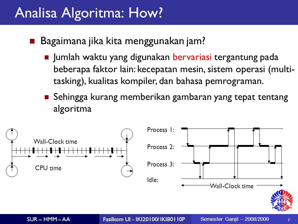 18 SUR – HMM – AAFasilkom UI - IKI20100/ IKI80110P Semester Ganjil – 2008/2009 Contoh Algoritma Tentukan apakah ada tiga titik dalam sebuah bidang yang segaris (colinier).