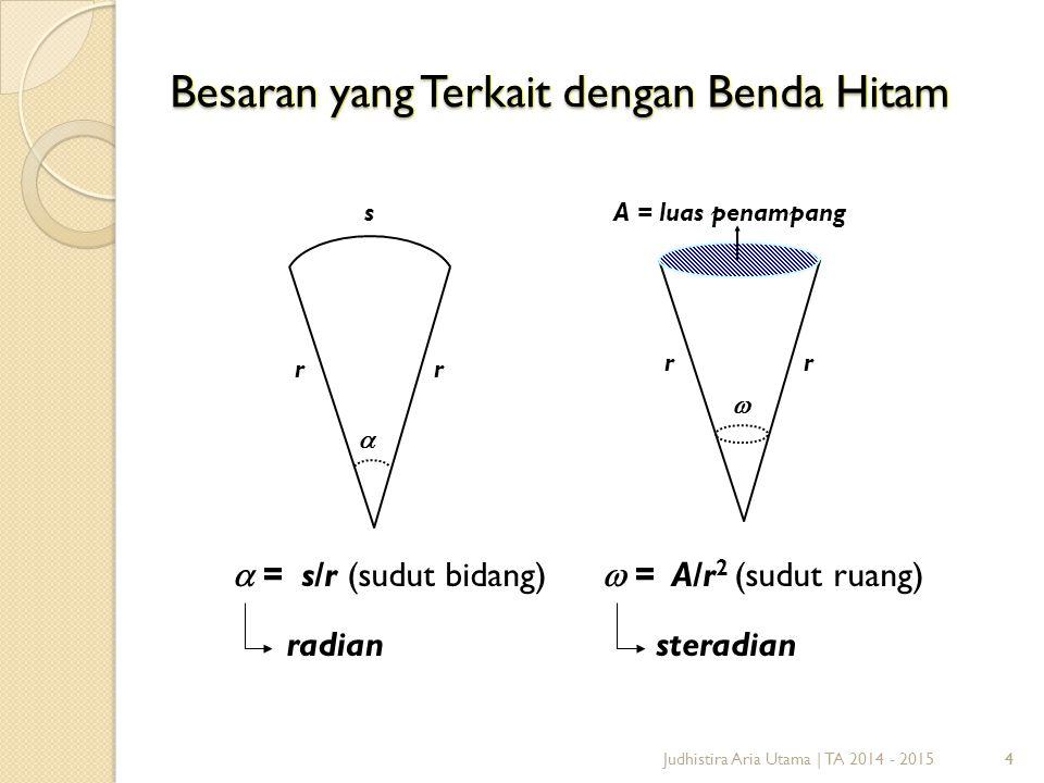 44 Besaran yang Terkait dengan Benda Hitam  rr s  = s/r (sudut bidang) rr  A = luas penampang  = A/r 2 (sudut ruang) radiansteradian Judhistira