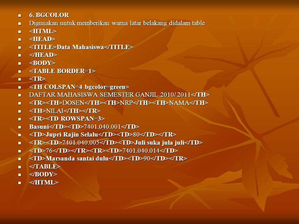 6. BGCOLOR 6. BGCOLOR Digunakan untuk memberikan warna latar belakang didalam table Digunakan untuk memberikan warna latar belakang didalam table Data