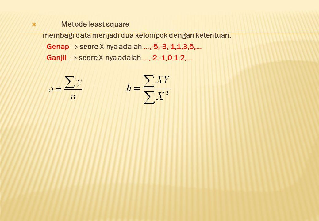  Metode least square membagi data menjadi dua kelompok dengan ketentuan: - Genap  score X-nya adalah …,-5,-3,-1,1,3,5,… - Ganjil  score X-nya adala