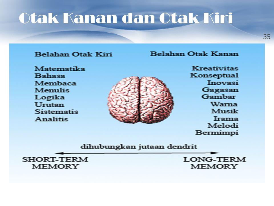 OTAK KANAN dan OTAK KIRI 35 Otak Kanan dan Otak Kiri