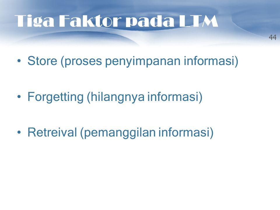 Tiga Faktor pada LTM Store (proses penyimpanan informasi) Forgetting (hilangnya informasi) Retreival (pemanggilan informasi) 44