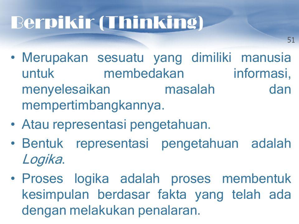 Berpikir (Thinking) Merupakan sesuatu yang dimiliki manusia untuk membedakan informasi, menyelesaikan masalah dan mempertimbangkannya. Atau representa