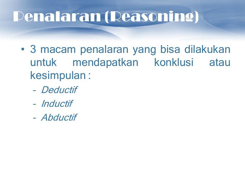 Penalaran (Reasoning) 3 macam penalaran yang bisa dilakukan untuk mendapatkan konklusi atau kesimpulan : –Deductif –Inductif –Abductif