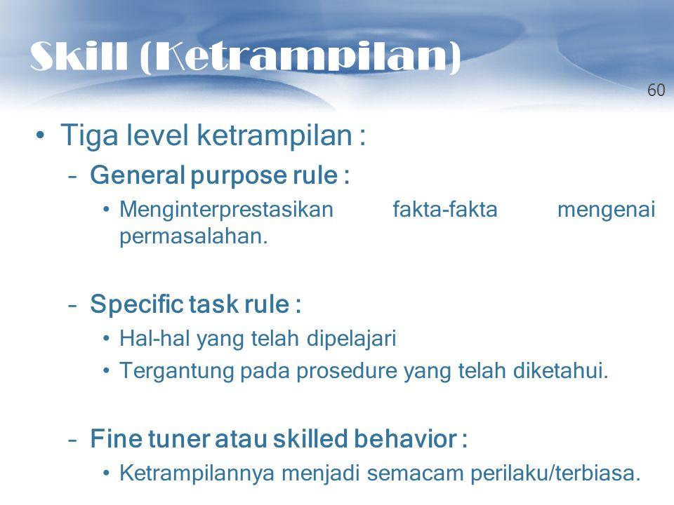 Skill (Ketrampilan) Tiga level ketrampilan : –General purpose rule : Menginterprestasikan fakta-fakta mengenai permasalahan. –Specific task rule : Hal