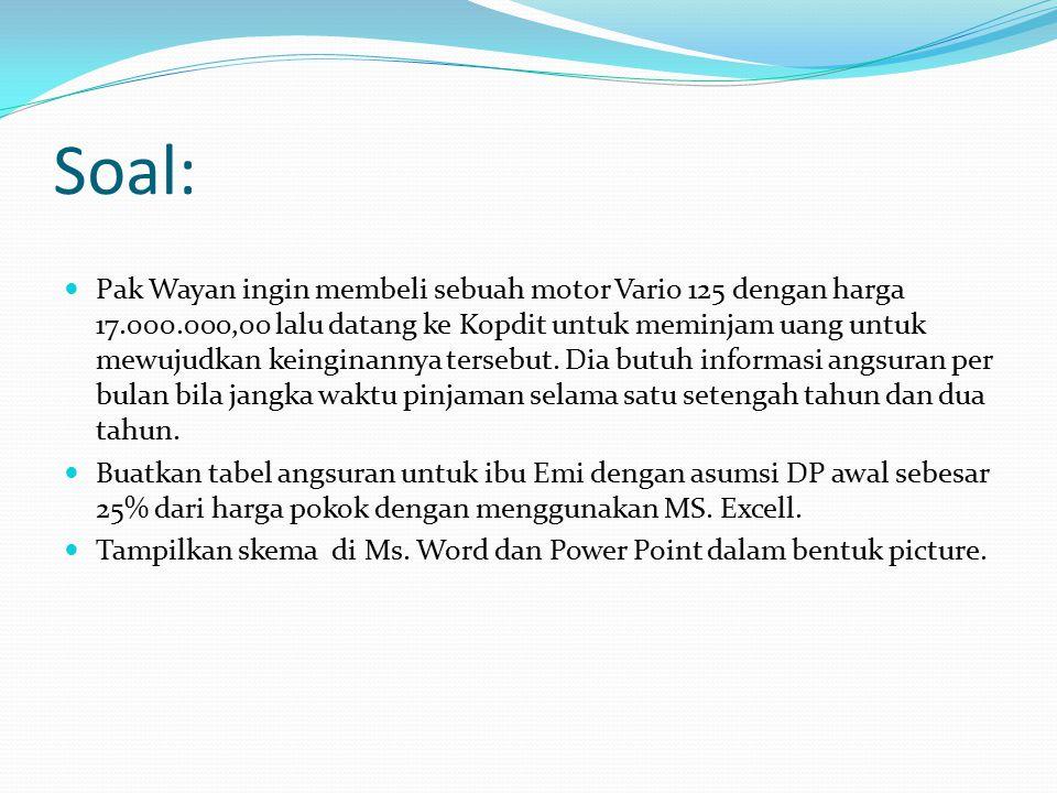 Soal: Pak Wayan ingin membeli sebuah motor Vario 125 dengan harga 17.000.000,00 lalu datang ke Kopdit untuk meminjam uang untuk mewujudkan keinginanny