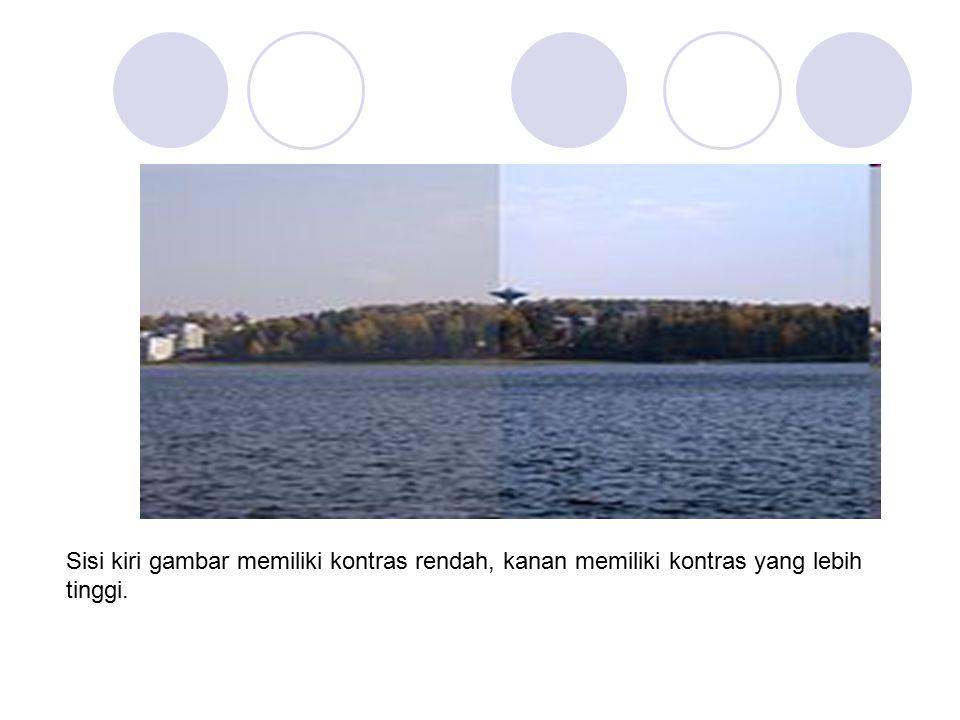 Sisi kiri gambar memiliki kontras rendah, kanan memiliki kontras yang lebih tinggi.