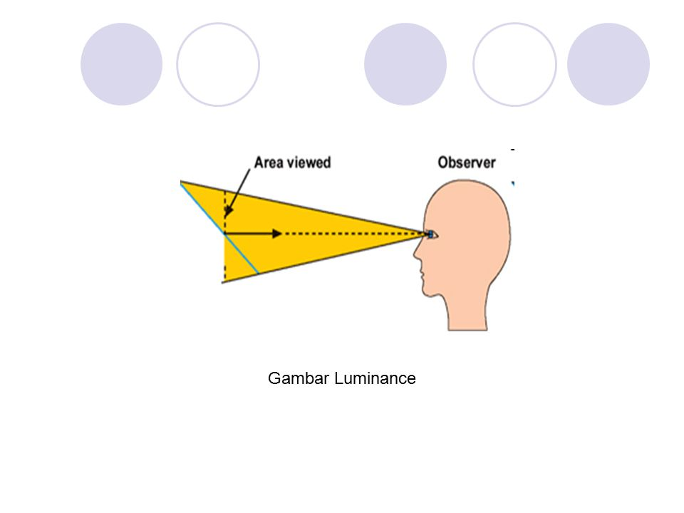 Gambar Luminance