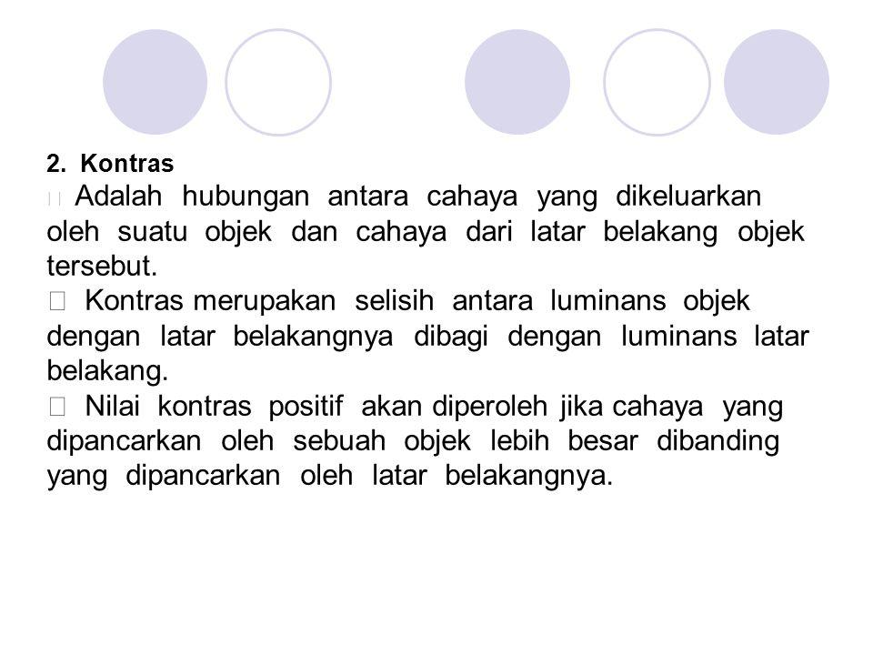 2. Kontras ƒ Adalah hubungan antara cahaya yang dikeluarkan oleh suatu objek dan cahaya dari latar belakang objek tersebut. ƒ Kontras merupakan selisi