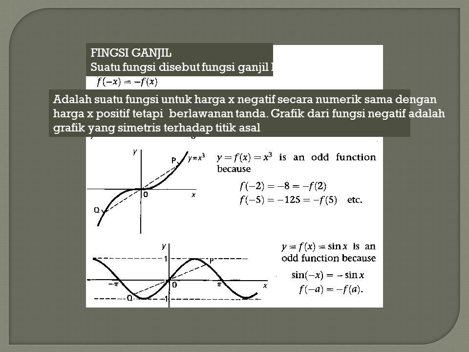 FINGSI GANJIL Suatu fungsi disebut fungsi ganjil bila Adalah suatu fungsi untuk harga x negatif secara numerik sama dengan harga x positif tetapi berl
