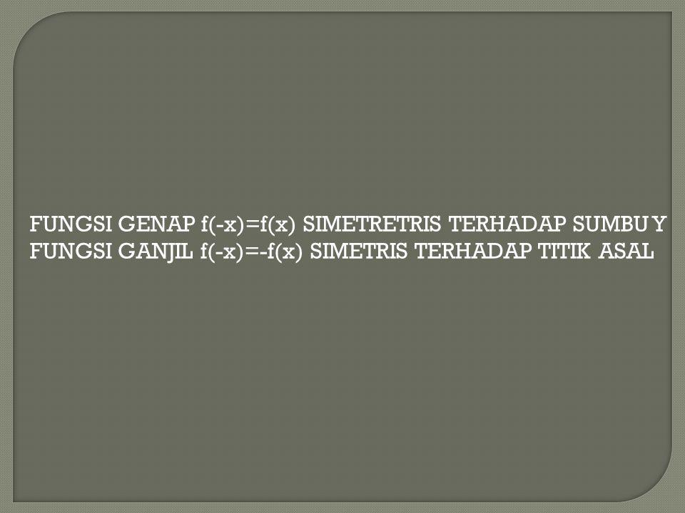 FUNGSI GENAP f(-x)=f(x) SIMETRETRIS TERHADAP SUMBU Y FUNGSI GANJIL f(-x)=-f(x) SIMETRIS TERHADAP TITIK ASAL