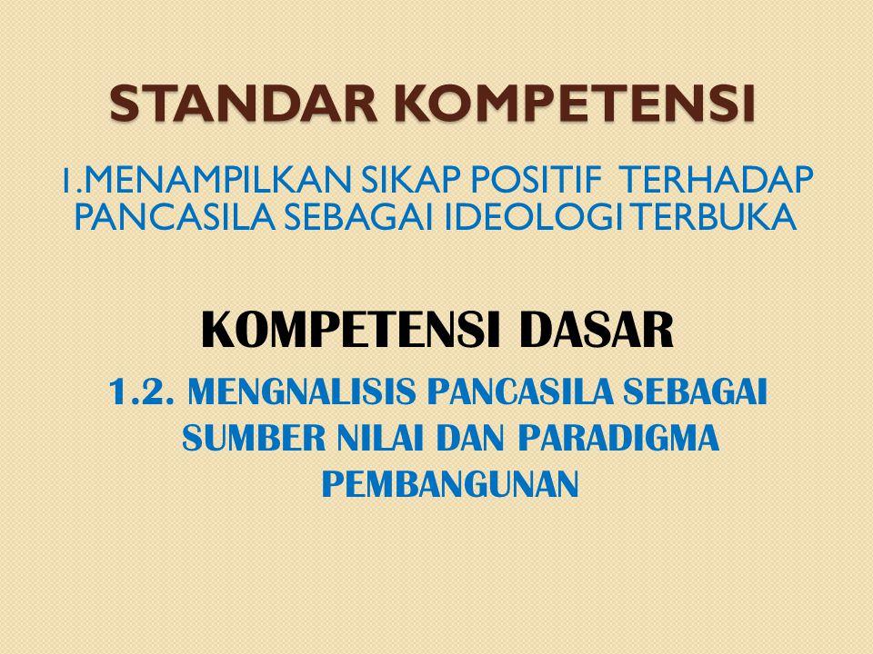 STANDAR KOMPETENSI 1. MENAMPILKAN SIKAP POSITIF TERHADAP PANCASILA SEBAGAI IDEOLOGI TERBUKA KOMPETENSI DASAR 1.2. MENGNALISIS PANCASILA SEBAGAI SUMBER