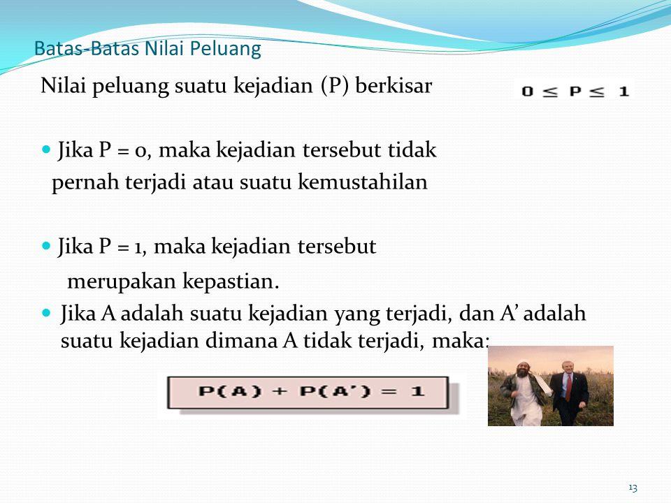 Batas-Batas Nilai Peluang Nilai peluang suatu kejadian (P) berkisar Jika P = 0, maka kejadian tersebut tidak pernah terjadi atau suatu kemustahilan Ji