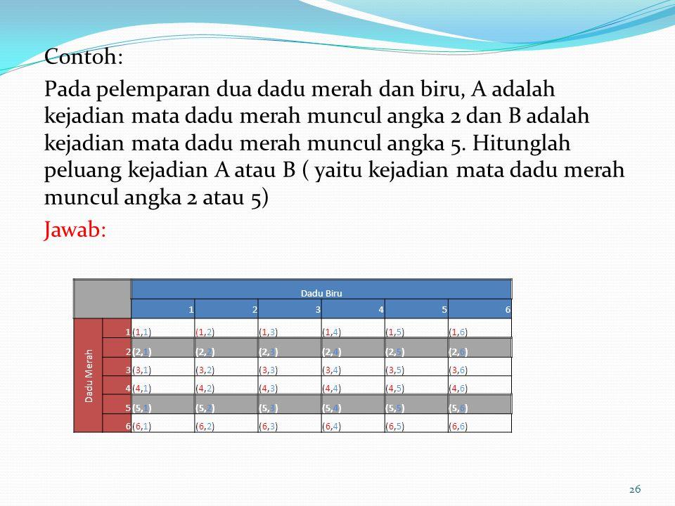 Contoh: Pada pelemparan dua dadu merah dan biru, A adalah kejadian mata dadu merah muncul angka 2 dan B adalah kejadian mata dadu merah muncul angka 5