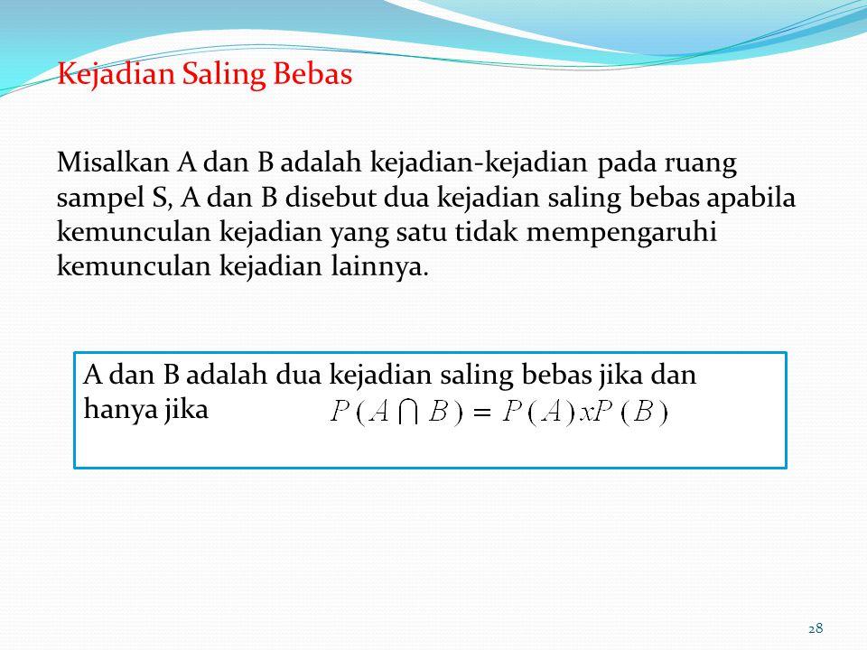 Kejadian Saling Bebas Misalkan A dan B adalah kejadian-kejadian pada ruang sampel S, A dan B disebut dua kejadian saling bebas apabila kemunculan keja