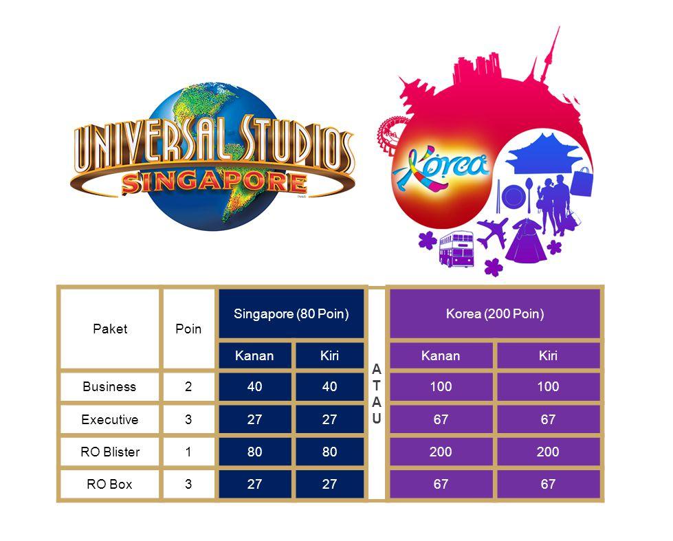 PaketPoin Singapore (80 Poin) KananKiri Business240 Executive327 RO Blister180 RO Box327 Korea (200 Poin) KananKiri 100 67 200 67 ATAUATAU