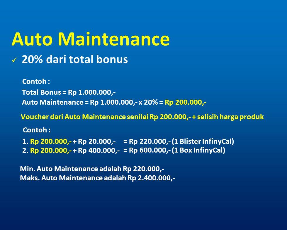 Auto Maintenance 20% dari total bonus Contoh : Total Bonus = Rp 1.000.000,- Auto Maintenance = Rp 1.000.000,- x 20% = Rp 200.000,- Voucher dari Auto M
