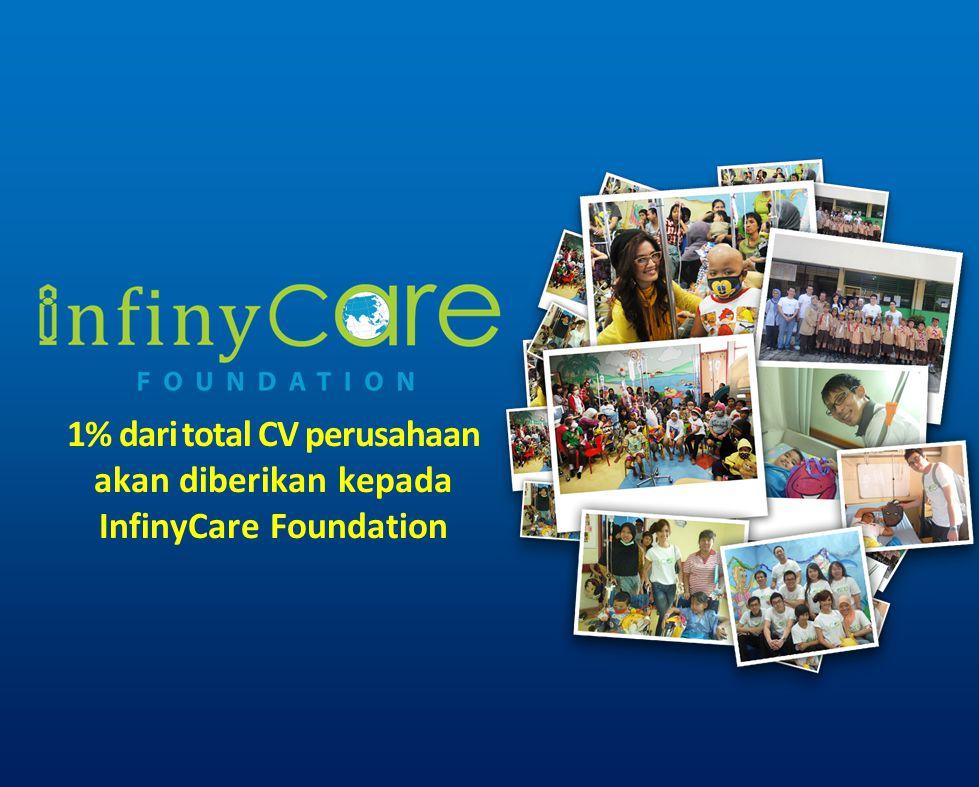 1% dari total CV perusahaan akan diberikan kepada InfinyCare Foundation