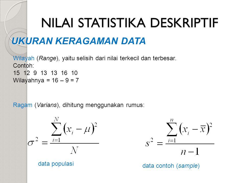 NILAI STATISTIKA DESKRIPTIF UKURAN KERAGAMAN DATA Wilayah (Range), yaitu selisih dari nilai terkecil dan terbesar. Contoh: 15 12 9 13 13 16 10 Wilayah