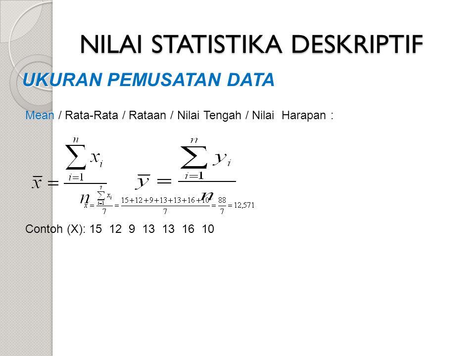 NILAI STATISTIKA DESKRIPTIF UKURAN PEMUSATAN DATA Mean / Rata-Rata / Rataan / Nilai Tengah / Nilai Harapan : Contoh (X): 15 12 9 13 13 16 10