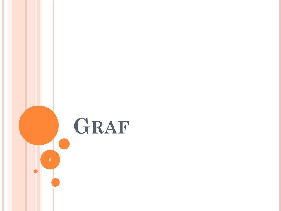 DefinisiJenisTerminologi Representasi Graf Isomorfik Graf Planar dan Graf Bidang Lintasan- Sirkuit Euler Lintasan Hamilton Implementasi Graf 2 Rinaldi M/IF2091 Strukdis