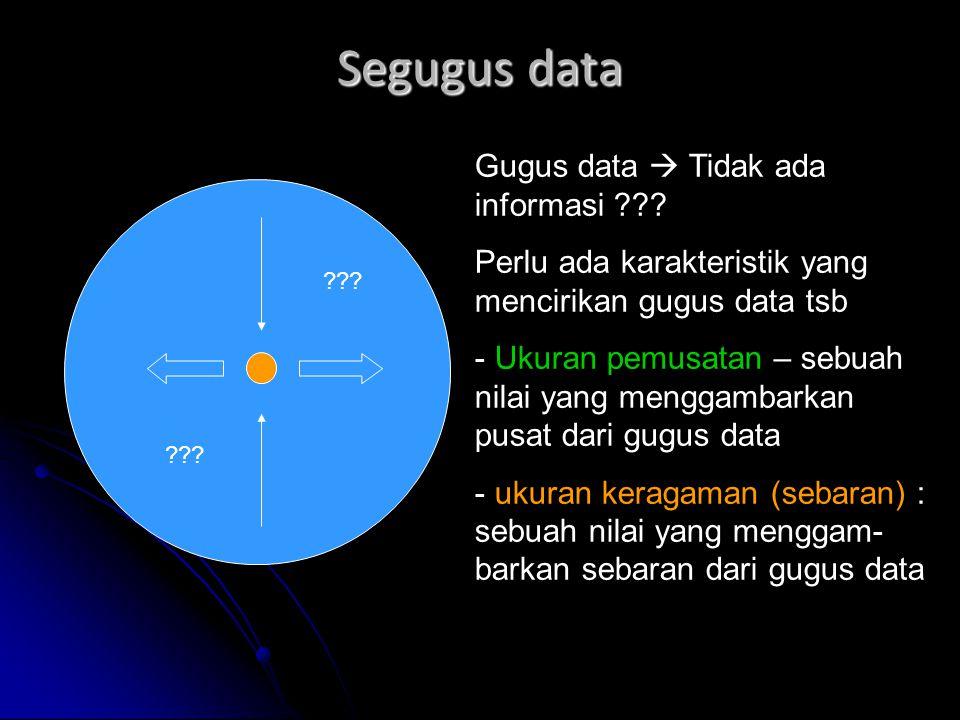 Segugus data Gugus data  Tidak ada informasi ??? Perlu ada karakteristik yang mencirikan gugus data tsb - Ukuran pemusatan – sebuah nilai yang mengga